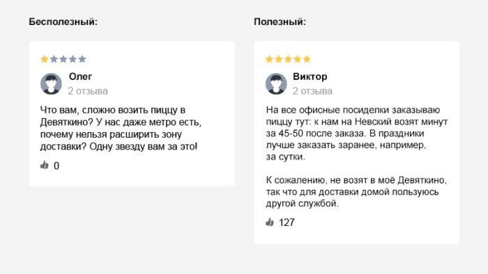 Примеры отзывов