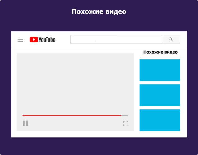 Использовать раздел «похожее видео»